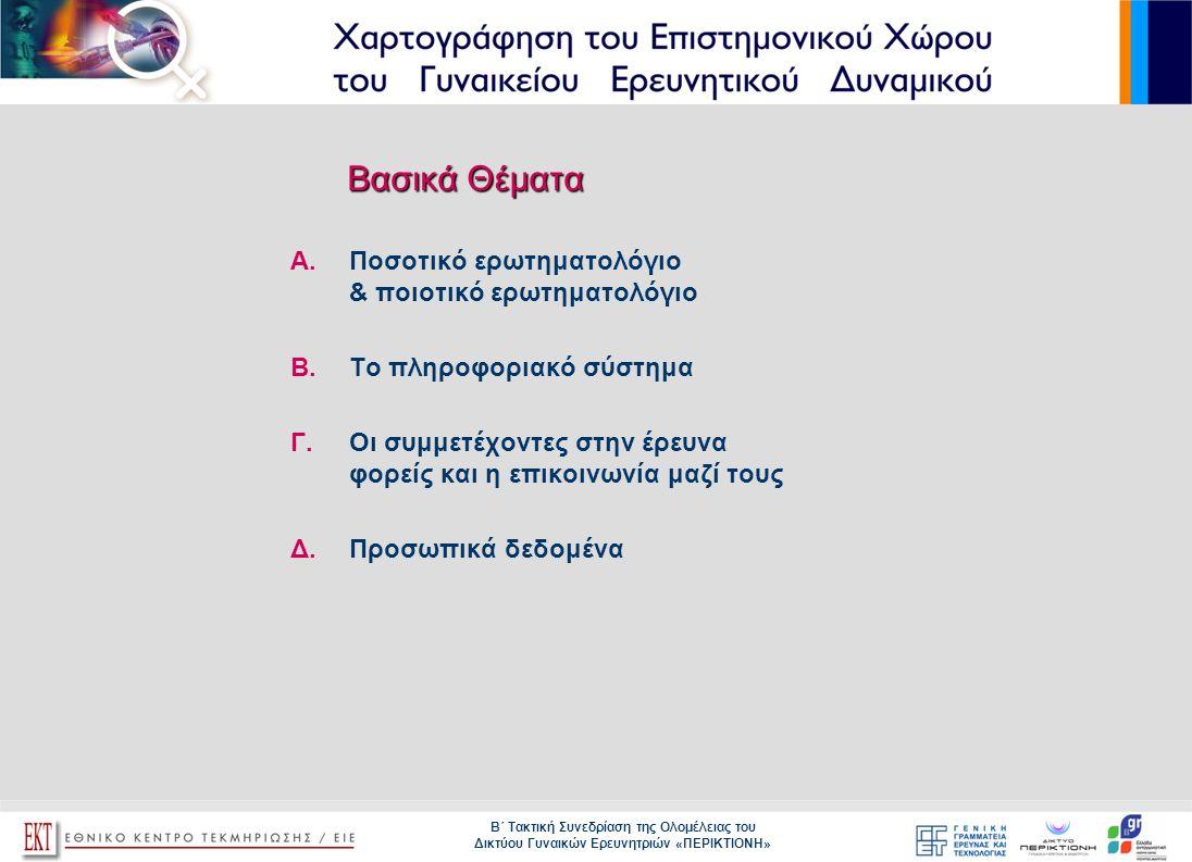 Β΄ Τακτική Συνεδρίαση της Ολομέλειας του Δικτύου Γυναικών Ερευνητριών «ΠΕΡΙΚΤΙΟΝΗ» Βασικά Θέματα Α.Ποσοτικό ερωτηματολόγιο & ποιοτικό ερωτηματολόγιο Β.Το πληροφοριακό σύστημα Γ.Οι συμμετέχοντες στην έρευνα φορείς και η επικοινωνία μαζί τους Δ.Προσωπικά δεδομένα