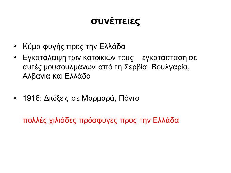 συνέπειες Κύμα φυγής προς την Ελλάδα Εγκατάλειψη των κατοικιών τους – εγκατάσταση σε αυτές μουσουλμάνων από τη Σερβία, Βουλγαρία, Αλβανία και Ελλάδα 1