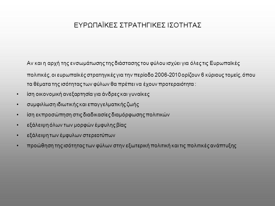 ΣΥΛΛΟΓΙΚΑ ΕΡΓΑ Hageman- White, C.(2002).