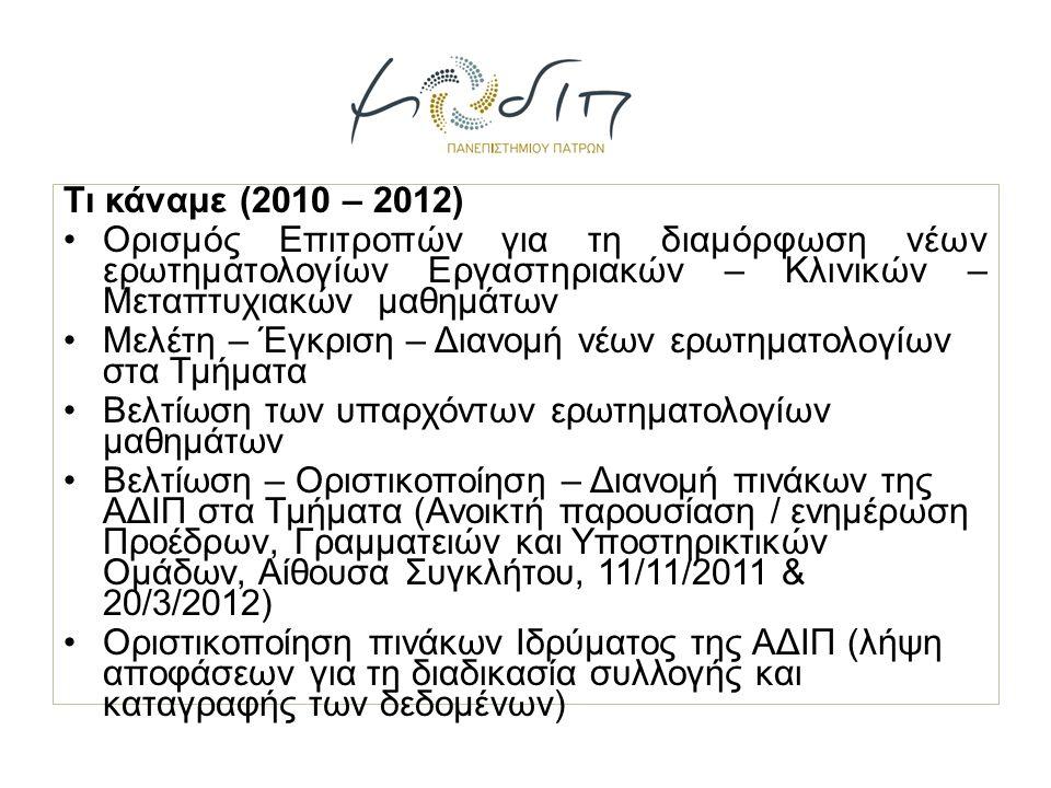 Τι κάναμε (2010 – 2012) Ορισμός Επιτροπών για τη διαμόρφωση νέων ερωτηματολογίων Εργαστηριακών – Κλινικών – Μεταπτυχιακών μαθημάτων Μελέτη – Έγκριση – Διανομή νέων ερωτηματολογίων στα Τμήματα Βελτίωση των υπαρχόντων ερωτηματολογίων μαθημάτων Βελτίωση – Οριστικοποίηση – Διανομή πινάκων της ΑΔΙΠ στα Τμήματα (Ανοικτή παρουσίαση / ενημέρωση Προέδρων, Γραμματειών και Υποστηρικτικών Ομάδων, Αίθουσα Συγκλήτου, 11/11/2011 & 20/3/2012) Οριστικοποίηση πινάκων Ιδρύματος της ΑΔΙΠ (λήψη αποφάσεων για τη διαδικασία συλλογής και καταγραφής των δεδομένων)