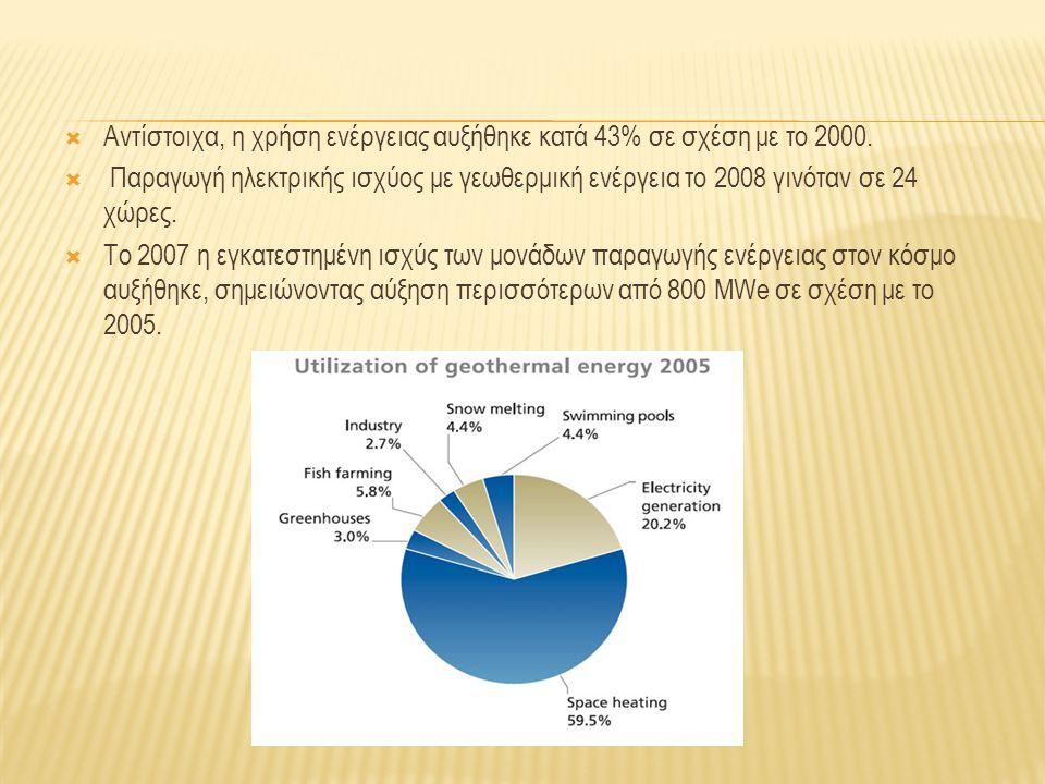 Οι εφαρμογές της γεωθερμικής ενέργειας ποικίλουν ανάλογα με τη θερμοκρασία και περιλαμβάνουν:  ηλεκτροπαραγωγή,(παραγωγή ηλεκτρικής ενέργειας με δυαδικό κύκλο)  θέρμανση χώρων (με καλοριφέρ,με αερόθερμα,με ενδοδαπέδιο σύστημα)  ψύξη και κλιματισμό (με αντλίες θερμότητας απορρόφησης ή με υδρόψυκτες αντλίες θερμότητας)  θέρμανση θερμοκηπίων και εδαφών επειδή τα φυτά αναπτύσσονται γρηγορότερα και γίνονται μεγαλύτερα με τη θερμότητα), ή και για αντιπαγετική προστασία  ιχθυοκαλλιέργειες επειδή τα ψάρια χρειάζονται ορισμένη θερμοκρασία για την ανάπτυξή τους