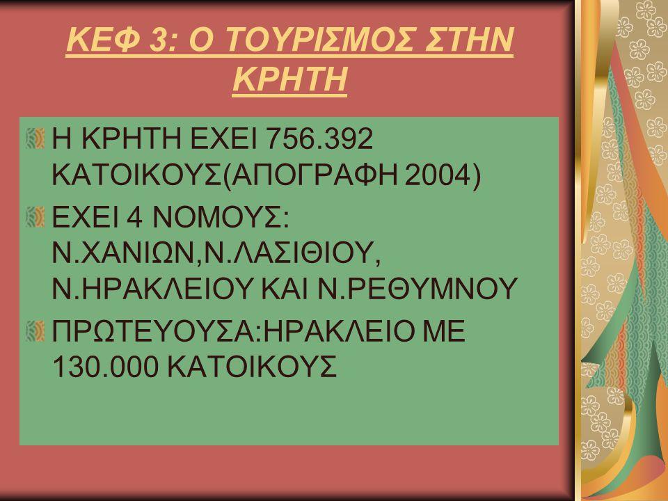ΚΕΦ 3: Ο ΤΟΥΡΙΣΜΟΣ ΣΤΗΝ ΚΡΗΤΗ Η ΚΡΗΤΗ ΕΧΕΙ 756.392 ΚΑΤΟΙΚΟΥΣ(ΑΠΟΓΡΑΦΗ 2004) ΕΧΕΙ 4 ΝΟΜΟΥΣ: Ν.ΧΑΝΙΩΝ,Ν.ΛΑΣΙΘΙΟΥ, Ν.ΗΡΑΚΛΕΙΟΥ ΚΑΙ Ν.ΡΕΘΥΜΝΟΥ ΠΡΩΤΕΥΟΥΣΑ: