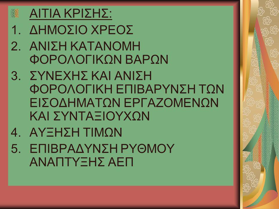 ΑΙΤΙΑ ΚΡΙΣΗΣ: 1.ΔΗΜΟΣΙΟ ΧΡΕΟΣ 2.ΑΝΙΣΗ ΚΑΤΑΝΟΜΗ ΦΟΡΟΛΟΓΙΚΩΝ ΒΑΡΩΝ 3.ΣΥΝΕΧΗΣ ΚΑΙ ΑΝΙΣΗ ΦΟΡΟΛΟΓΙΚΗ ΕΠΙΒΑΡΥΝΣΗ ΤΩΝ ΕΙΣΟΔΗΜΑΤΩΝ ΕΡΓΑΖΟΜΕΝΩΝ ΚΑΙ ΣΥΝΤΑΞΙΟΥΧΩ