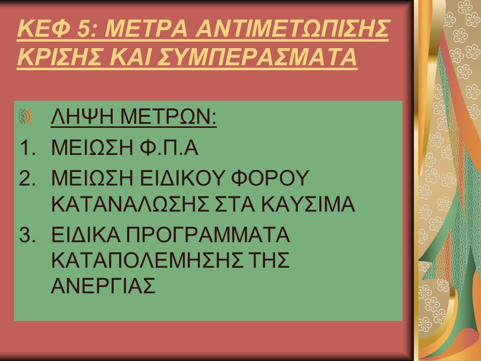 ΚΕΦ 5: ΜΕΤΡΑ ΑΝΤΙΜΕΤΩΠΙΣΗΣ ΚΡΙΣΗΣ ΚΑΙ ΣΥΜΠΕΡΑΣΜΑΤΑ ΛΗΨΗ ΜΕΤΡΩΝ: 1.ΜΕΙΩΣΗ Φ.Π.Α 2.ΜΕΙΩΣΗ ΕΙΔΙΚΟΥ ΦΟΡΟΥ ΚΑΤΑΝΑΛΩΣΗΣ ΣΤΑ ΚΑΥΣΙΜΑ 3.ΕΙΔΙΚΑ ΠΡΟΓΡΑΜΜΑΤΑ ΚΑΤ