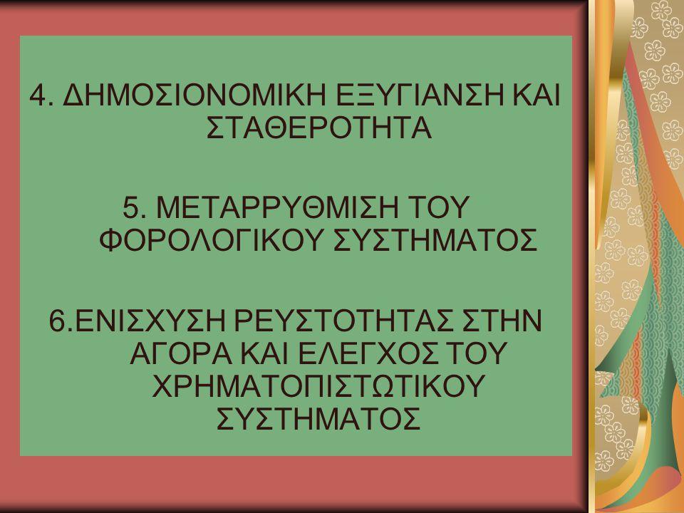 4. ΔΗΜΟΣΙΟΝΟΜΙΚΗ ΕΞΥΓΙΑΝΣΗ ΚΑΙ ΣΤΑΘΕΡΟΤΗΤΑ 5. ΜΕΤΑΡΡΥΘΜΙΣΗ ΤΟΥ ΦΟΡΟΛΟΓΙΚΟΥ ΣΥΣΤΗΜΑΤΟΣ 6.ΕΝΙΣΧΥΣΗ ΡΕΥΣΤΟΤΗΤΑΣ ΣΤΗΝ ΑΓΟΡΑ ΚΑΙ ΕΛΕΓΧΟΣ ΤΟΥ ΧΡΗΜΑΤΟΠΙΣΤΩΤΙ