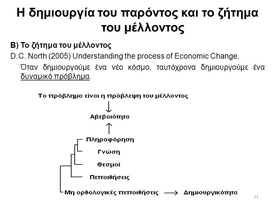 11 Η δημιουργία του παρόντος και το ζήτημα του μέλλοντος Β) Το ζήτημα του μέλλοντος D.C. North (2005) Understanding the process of Economic Change. Ότ