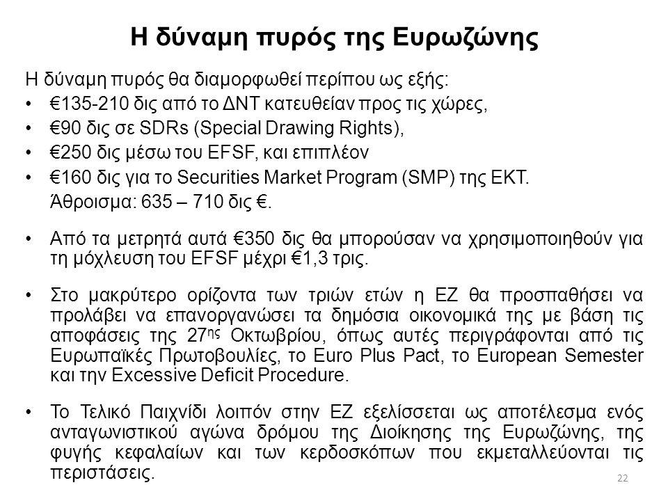 22 Η δύναμη πυρός της Ευρωζώνης Η δύναμη πυρός θα διαμορφωθεί περίπου ως εξής: €135-210 δις από το ΔΝΤ κατευθείαν προς τις χώρες, €90 δις σε SDRs (Special Drawing Rights), €250 δις μέσω του EFSF, και επιπλέον €160 δις για το Securities Market Program (SMP) της ΕΚΤ.