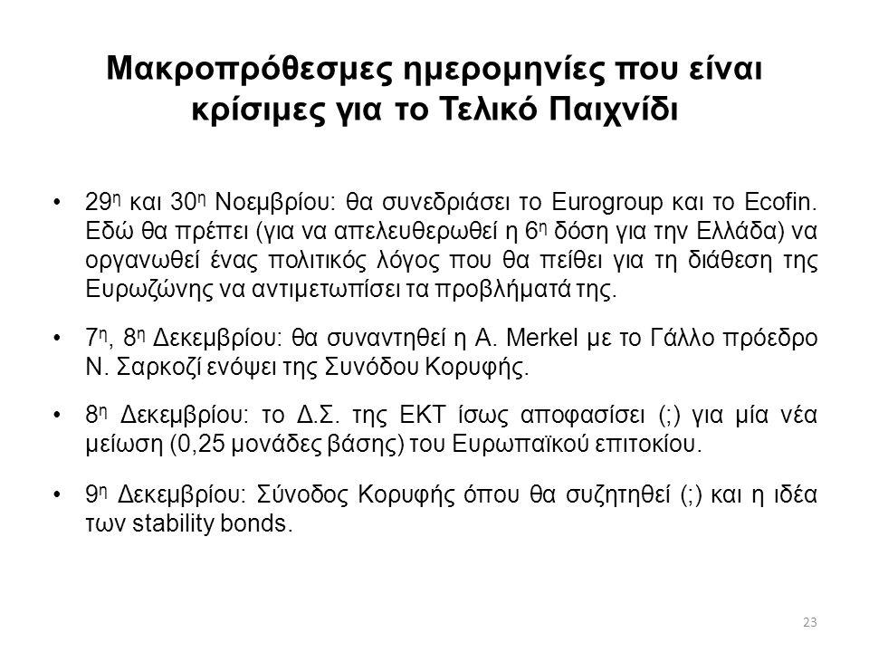 23 Μακροπρόθεσμες ημερομηνίες που είναι κρίσιμες για το Τελικό Παιχνίδι 29 η και 30 η Νοεμβρίου: θα συνεδριάσει το Eurogroup και το Ecofin.