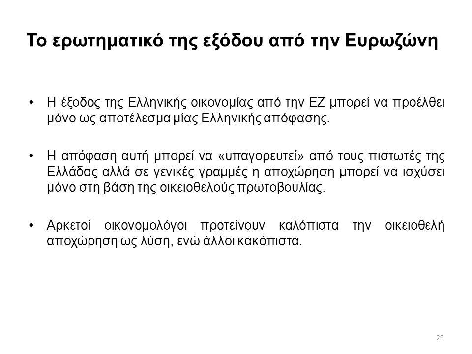 29 Το ερωτηματικό της εξόδου από την Ευρωζώνη Η έξοδος της Ελληνικής οικονομίας από την ΕΖ μπορεί να προέλθει μόνο ως αποτέλεσμα μίας Ελληνικής απόφασης.