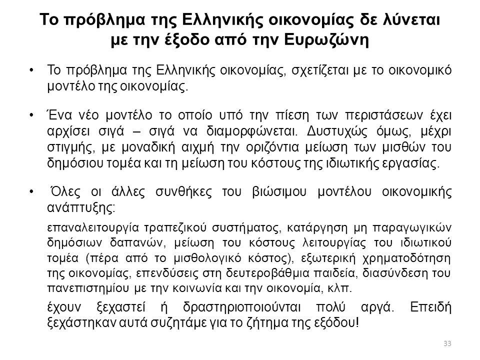 33 Το πρόβλημα της Ελληνικής οικονομίας δε λύνεται με την έξοδο από την Ευρωζώνη Το πρόβλημα της Ελληνικής οικονομίας, σχετίζεται με το οικονομικό μοντέλο της οικονομίας.