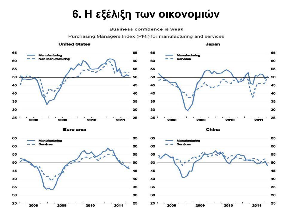 44 6. Η εξέλιξη των οικονομιών
