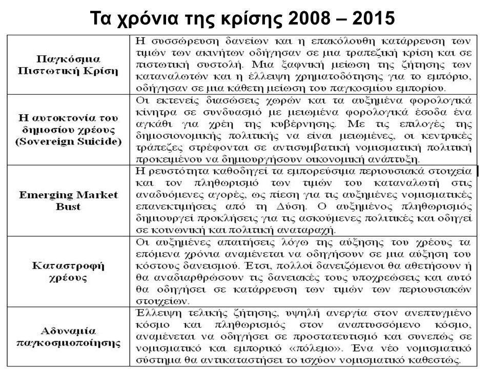8 Τα χρόνια της κρίσης 2008 – 2015