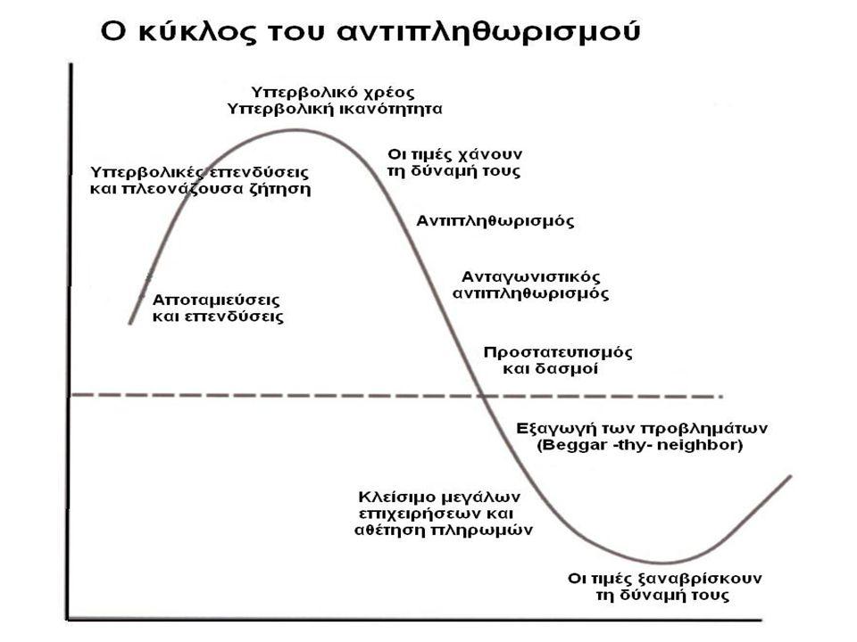 9 διάγραμμα