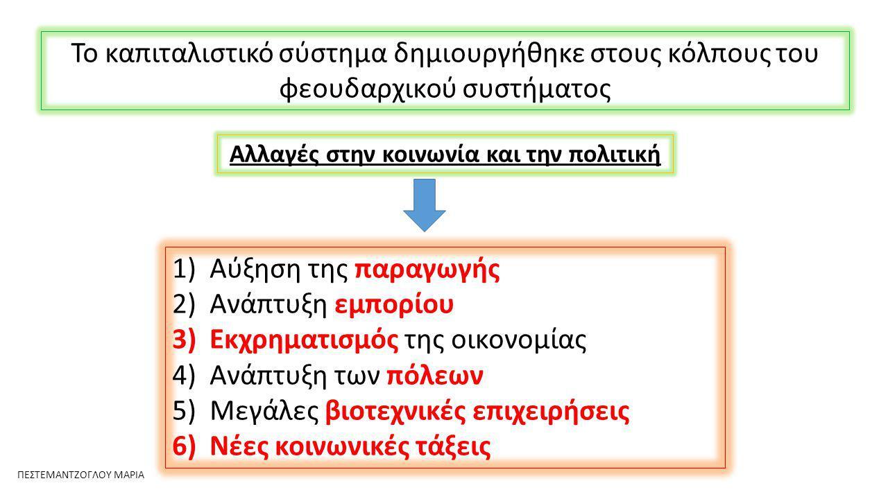Το καπιταλιστικό σύστημα δημιουργήθηκε στους κόλπους του φεουδαρχικού συστήματος Αλλαγές στην κοινωνία και την πολιτική 1)Αύξηση της παραγωγής 2)Ανάπτυξη εμπορίου 3)Εκχρηματισμός της οικονομίας 4)Ανάπτυξη των πόλεων 5)Μεγάλες βιοτεχνικές επιχειρήσεις 6)Νέες κοινωνικές τάξεις ΠΕΣΤΕΜΑΝΤΖΟΓΛΟΥ ΜΑΡΙΑ
