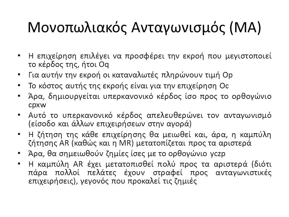 Μονοπωλιακός Ανταγωνισμός (ΜΑ) Οι ζημιές κάποιων επιχειρήσεων θα τις αναγκάσουν να αποχωρήσουν από την αγορά Η αποχώρηση → σε αύξηση της ζήτησης για τις εναπομείνασες → οι καμπύλες ζήτησής τους θα μετατοπισθούν δεξιά → μακροπρόθεσμα θα επέλθει ισορροπία → ύπαρξη κανονικού κέρδους Μακροχρόνια ισορροπία : MR=MC και AR=AC (βλ.