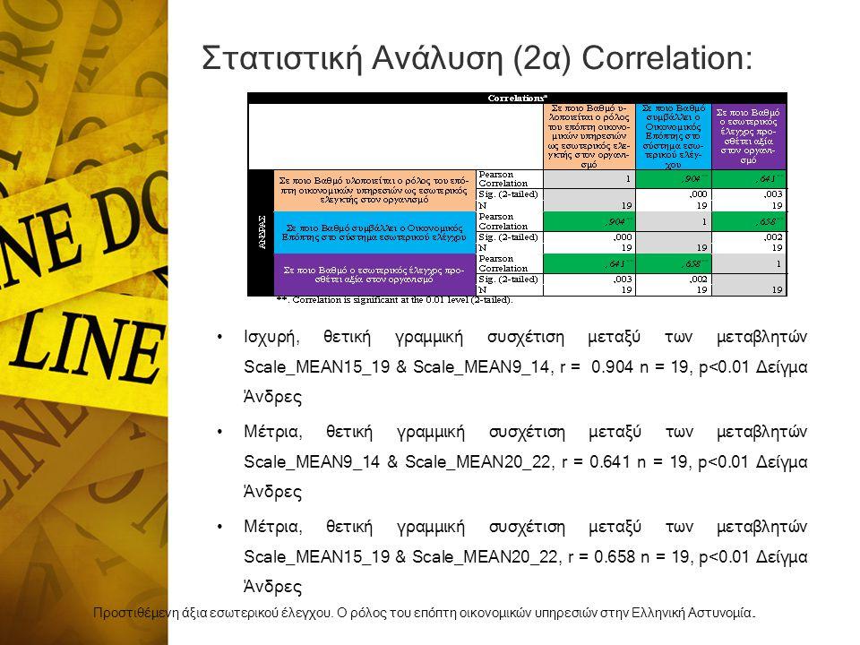 Στατιστική Ανάλυση (2α) Correlation: Προστιθέμενη άξια εσωτερικού έλεγχου.
