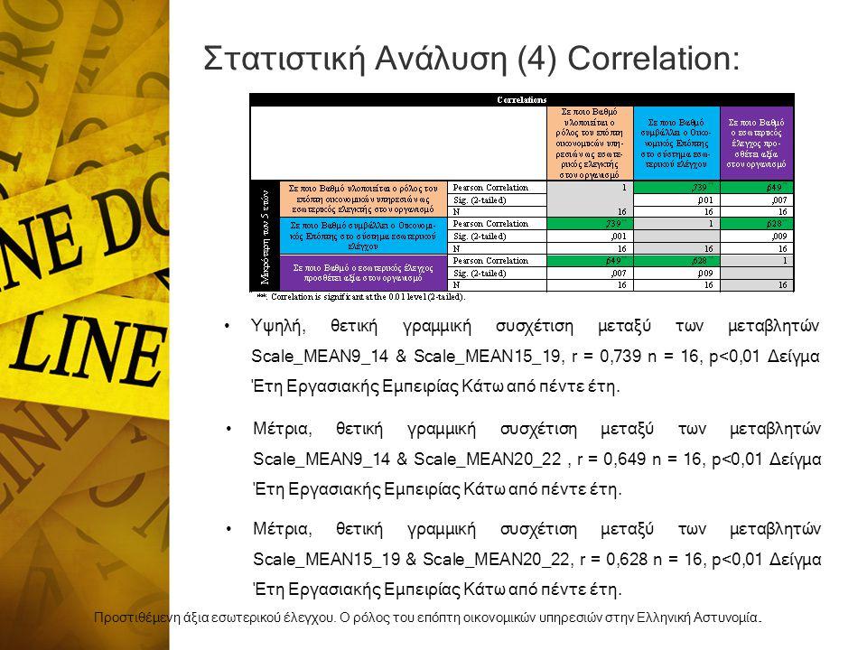 Στατιστική Ανάλυση (4) Correlation: Προστιθέμενη άξια εσωτερικού έλεγχου.