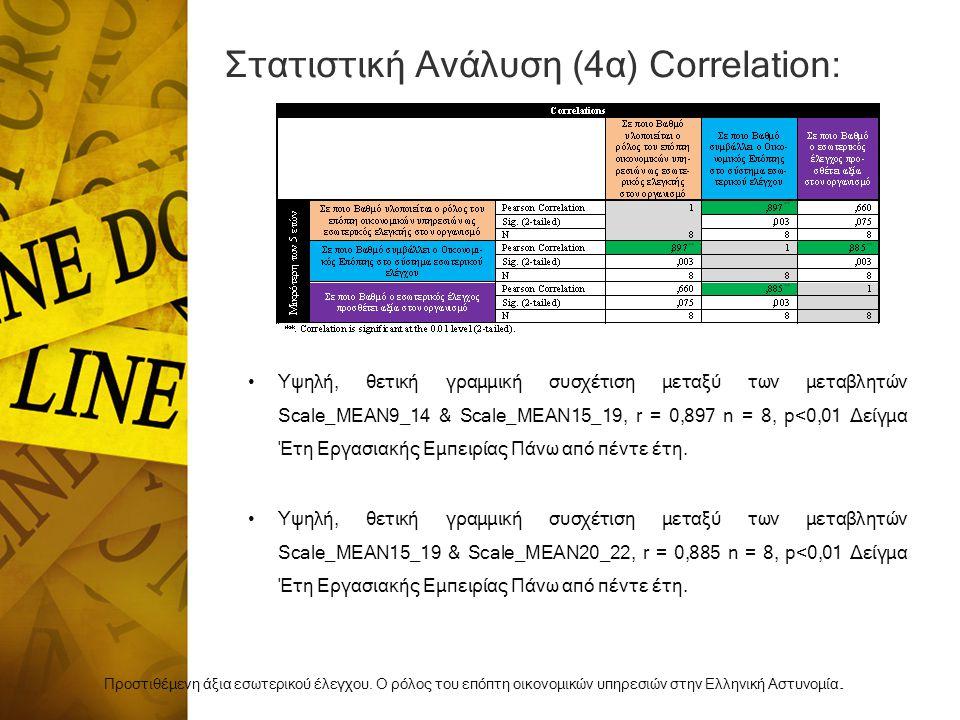 Στατιστική Ανάλυση (4α) Correlation: Προστιθέμενη άξια εσωτερικού έλεγχου.