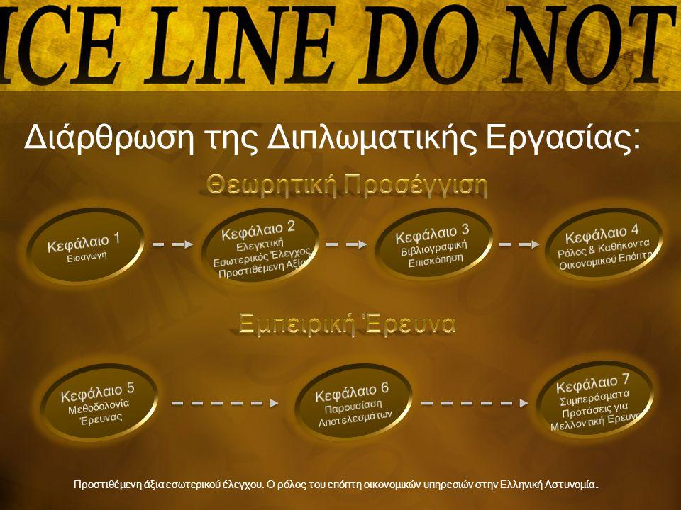 Διάρθρωση της Διπλωματικής Εργασίας : Προστιθέμενη άξια εσωτερικού έλεγχου.