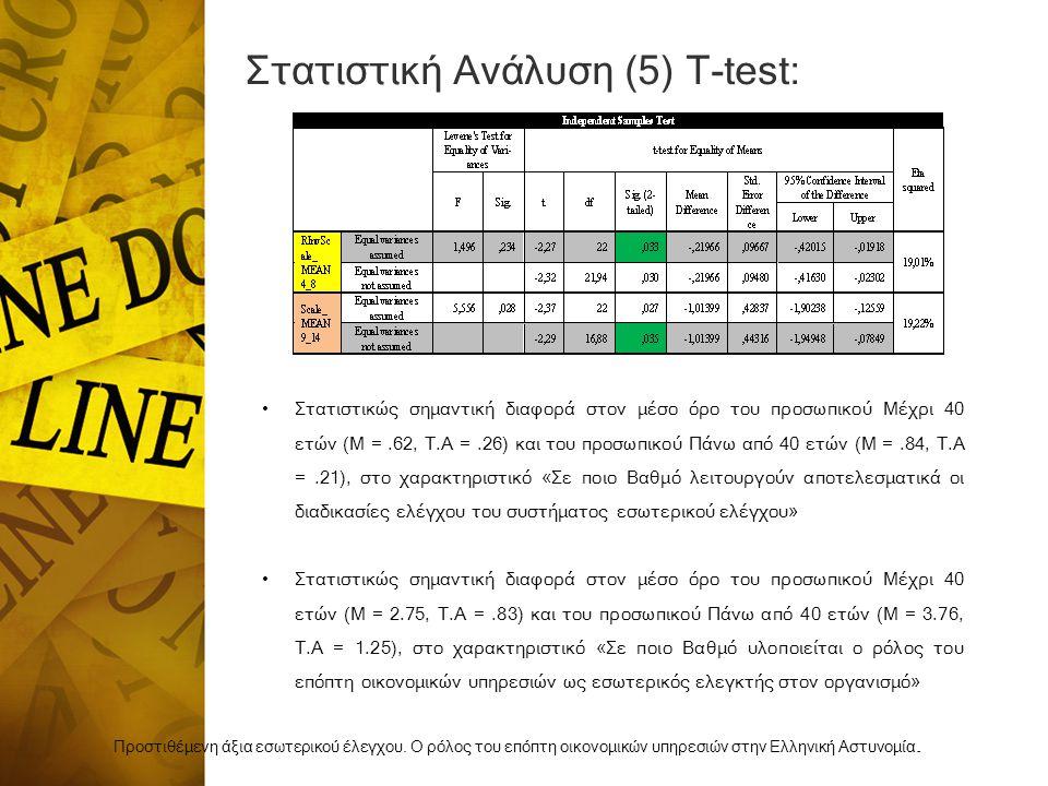 Στατιστική Ανάλυση (5) Τ-test: Προστιθέμενη άξια εσωτερικού έλεγχου.