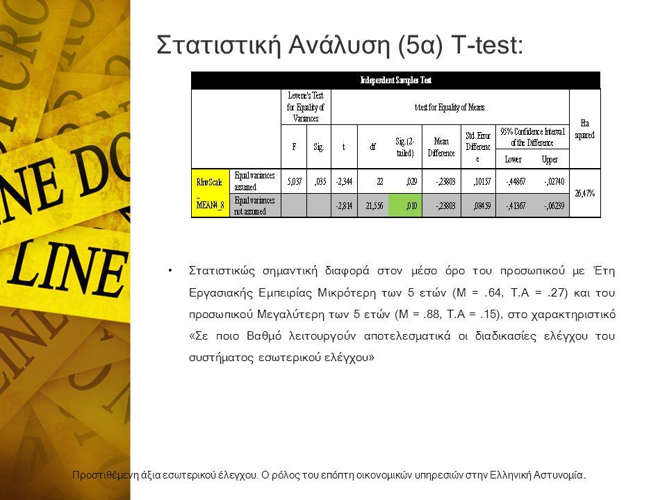 Στατιστική Ανάλυση (5α) Τ-test: Προστιθέμενη άξια εσωτερικού έλεγχου.