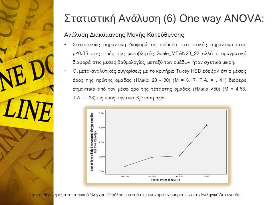 Στατιστική Ανάλυση (6) One way ANOVA: Προστιθέμενη άξια εσωτερικού έλεγχου.