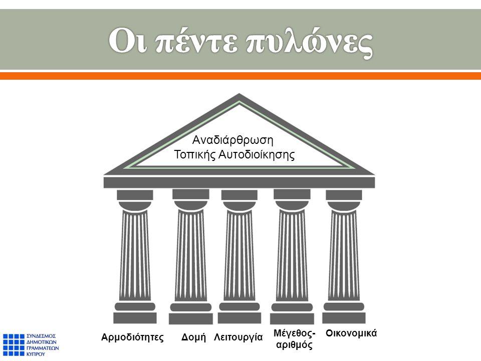 Αρμοδιότητες Αναδιάρθρωση Τοπικής Αυτοδιοίκησης ΔομήΛειτουργία Μέγεθος - αριθμός Οικονομικά