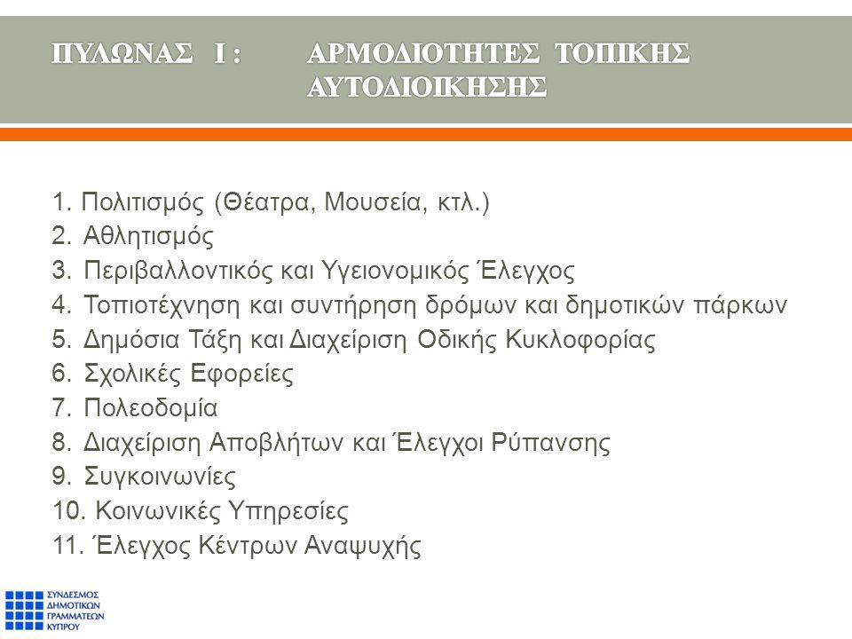 1. Πολιτισμός ( Θέατρα, Μουσεία, κτλ.) 2. Αθλητισμός 3.