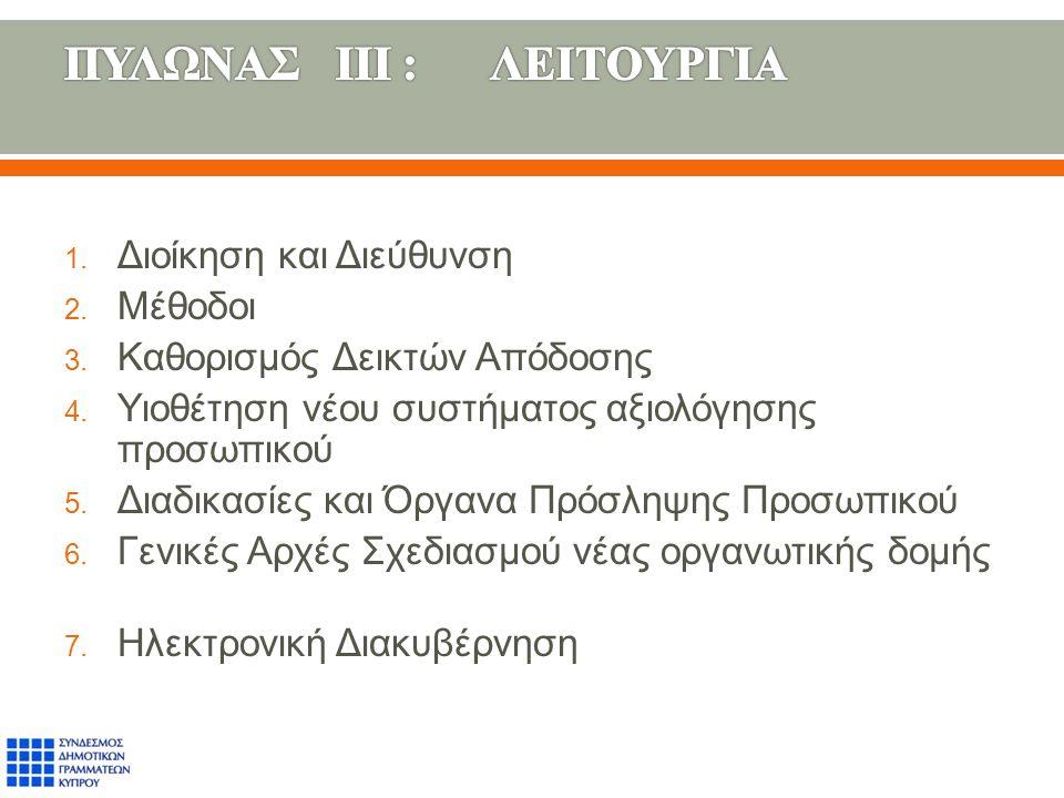 1. Διοίκηση και Διεύθυνση 2. Μέθοδοι 3. Καθορισμός Δεικτών Απόδοσης 4.