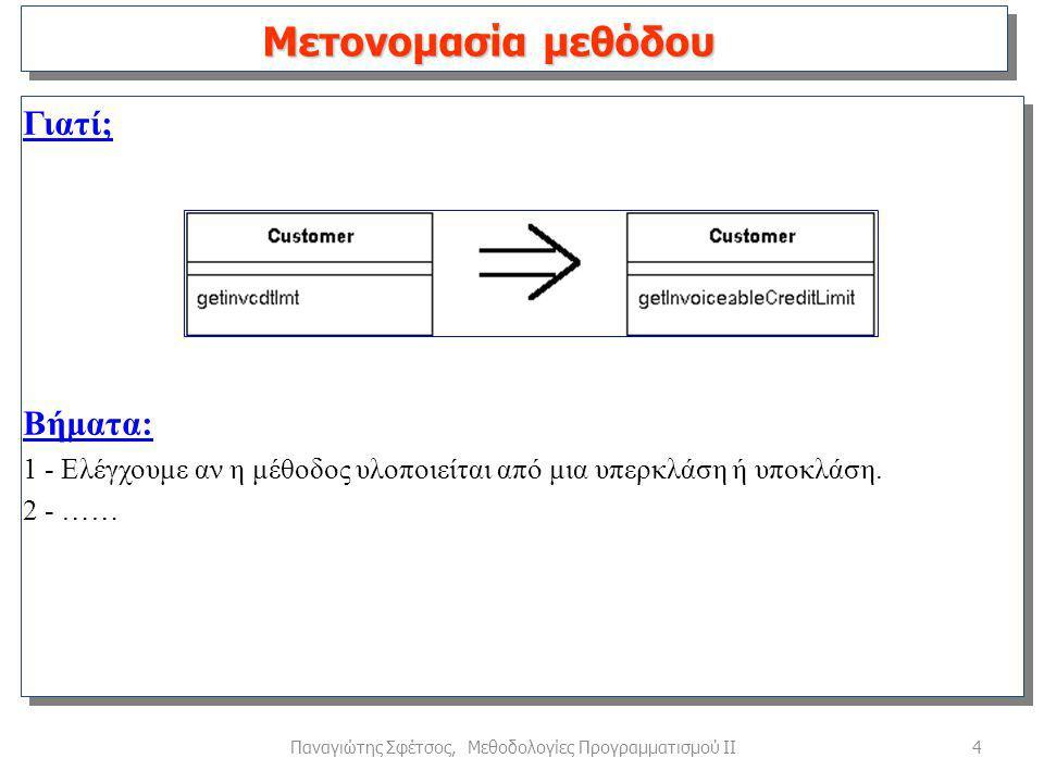 4Παναγιώτης Σφέτσος, Μεθοδολογίες Προγραμματισμού ΙΙ Γιατί; Βήματα: 1 - Ελέγχουμε αν η μέθοδος υλοποιείται από μια υπερκλάση ή υποκλάση.