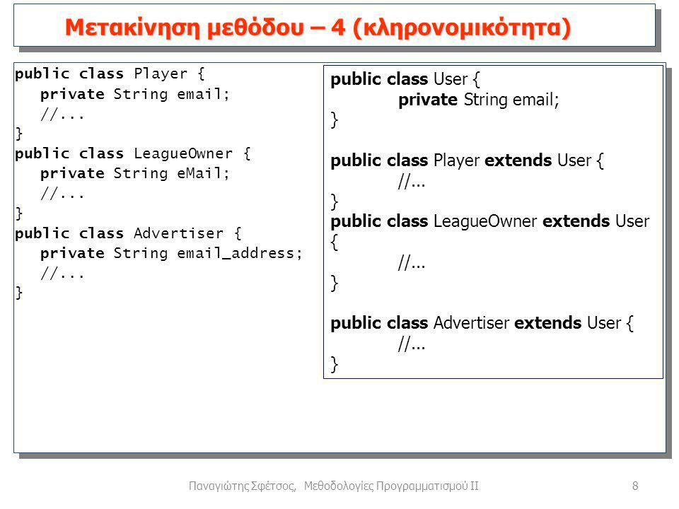 8Παναγιώτης Σφέτσος, Μεθοδολογίες Προγραμματισμού ΙΙ public class Player { private String email; //...