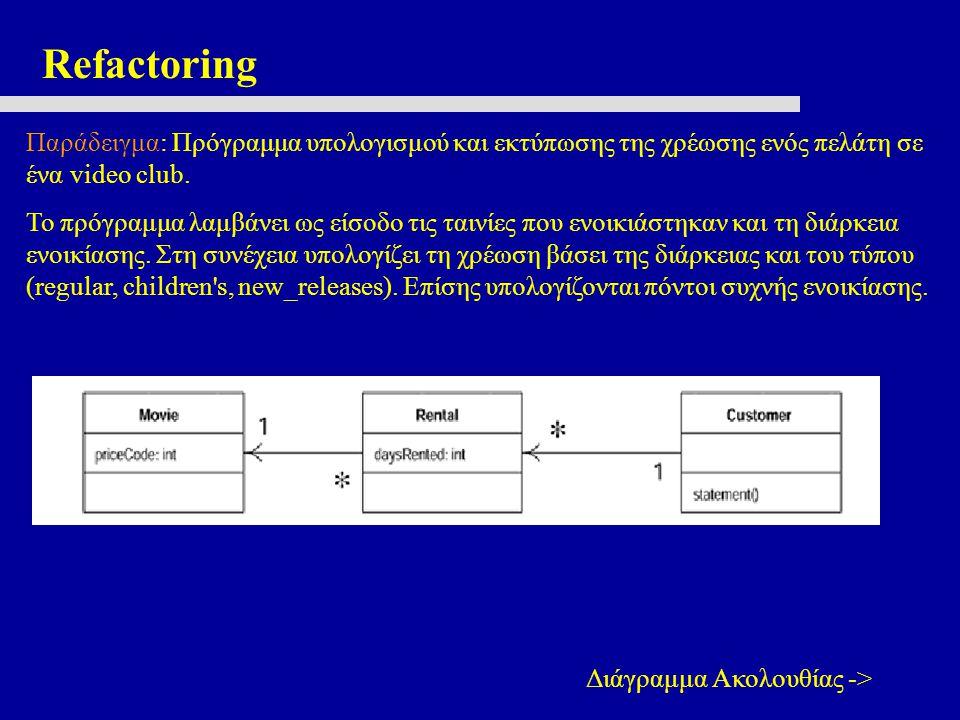 Refactoring Παράδειγμα: Πρόγραμμα υπολογισμού και εκτύπωσης της χρέωσης ενός πελάτη σε ένα video club.