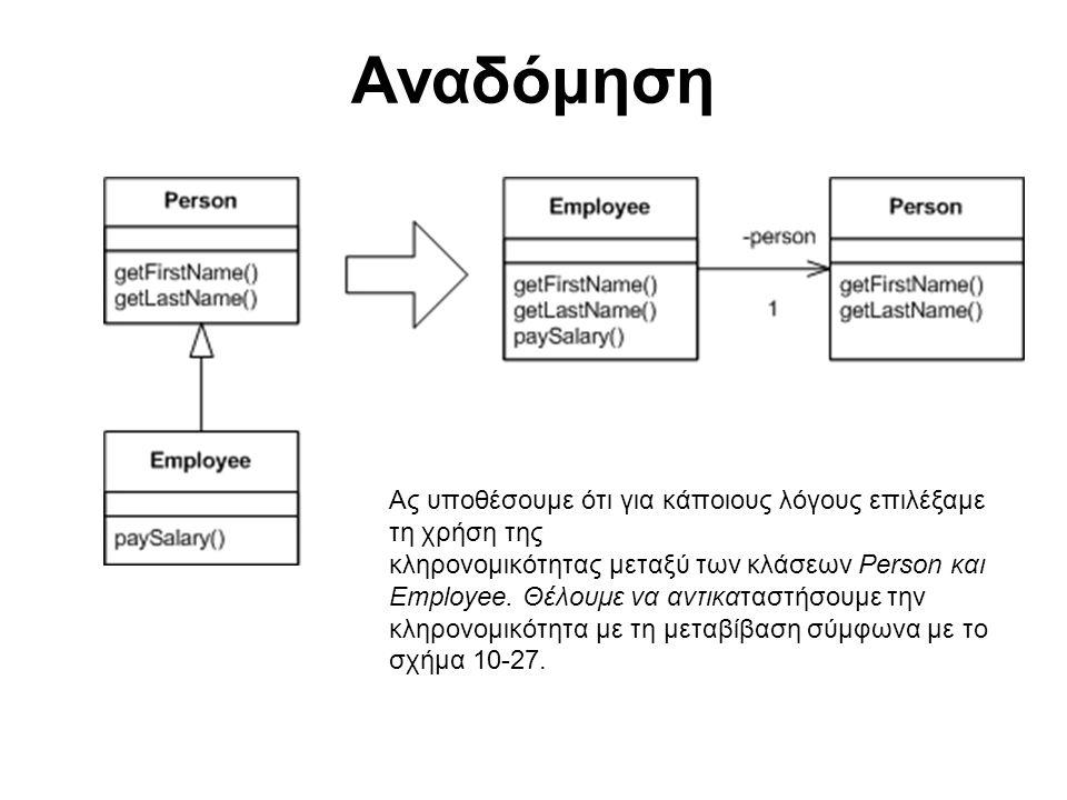 Αναδόμηση Ας υποθέσουμε ότι για κάποιους λόγους επιλέξαμε τη χρήση της κληρονομικότητας μεταξύ των κλάσεων Person και Employee.