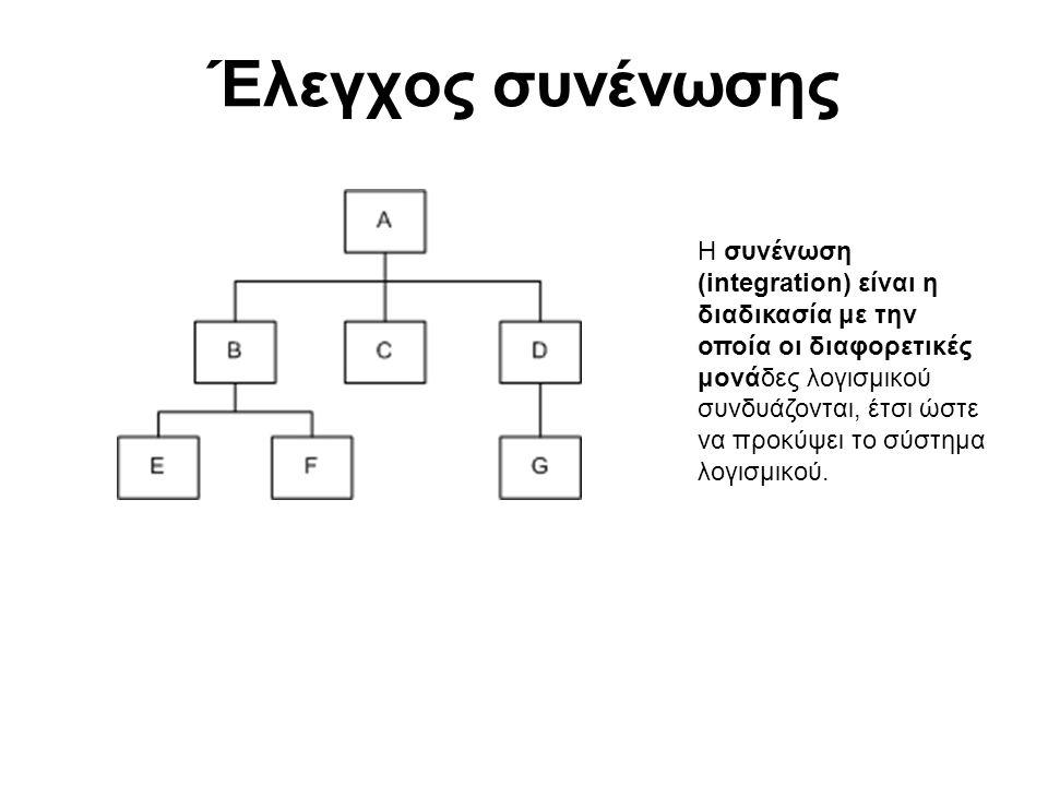 Έλεγχος συνένωσης Η συνένωση (integration) είναι η διαδικασία με την οποία οι διαφορετικές μονάδες λογισμικού συνδυάζονται, έτσι ώστε να προκύψει το σύστημα λογισμικού.