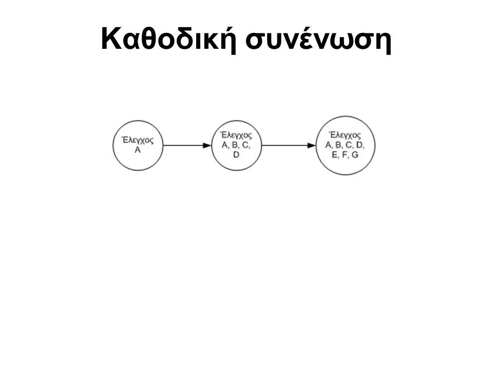 Πολυπλοκότητα Η χρήση της μετρικής είναι γενική και δεν ορίζει ποια είναι η μετρική ci της πολυπλοκότητας κάθε μεθόδου.