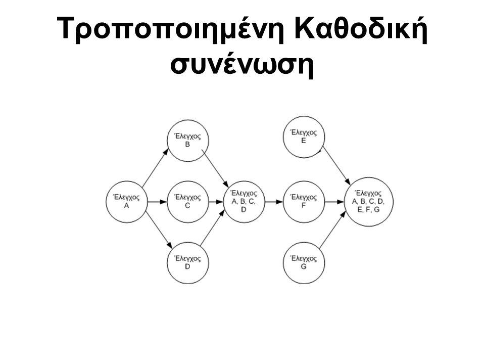 Αναδόμηση πώς θα βελτιώσουμε τη σχεδίαση του λογισμικού, ενώ ήδη έχουμε προχωρήσει στον προγραμματισμό; Την απάντηση σε αυτό το ερώτημα τη δίνει η αναδόμηση η οποία είναι μία δομημένη και πειθαρχημένη μέθοδος που βελτιώνει τη σχεδίαση του λογισμικού σε υπάρχουσα βάση κώδικα [Fowler 99].