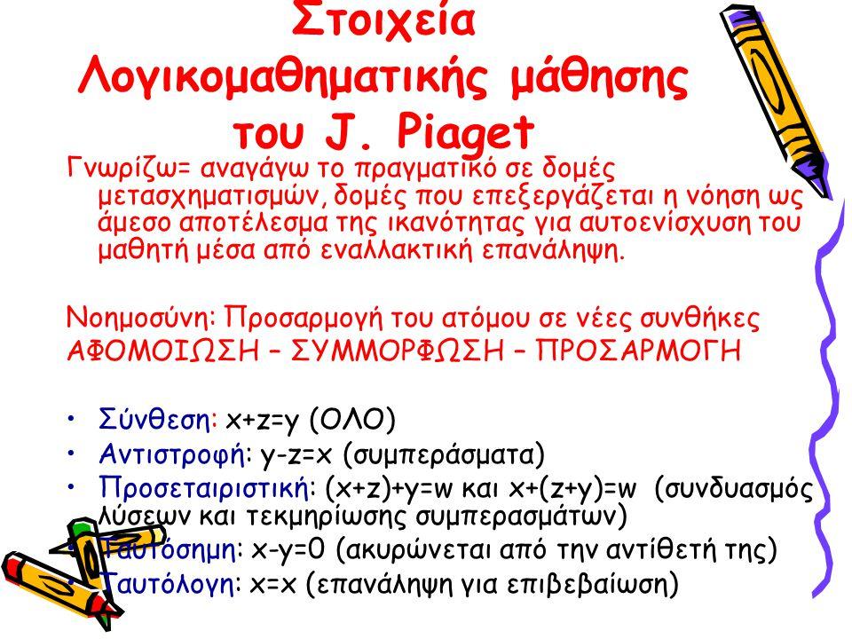 Στοιχεία Λογικομαθηματικής μάθησης του J. Piaget Γνωρίζω= αναγάγω το πραγματικό σε δομές μετασχηματισμών, δομές που επεξεργάζεται η νόηση ως άμεσο απο