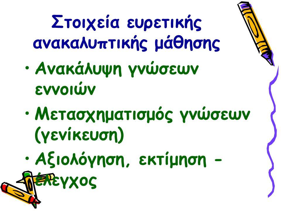 Στοιχεία ευρετικής ανακαλυπτικής μάθησης Ανακάλυψη γνώσεων εννοιών Μετασχηματισμός γνώσεων (γενίκευση) Αξιολόγηση, εκτίμηση - έλεγχος