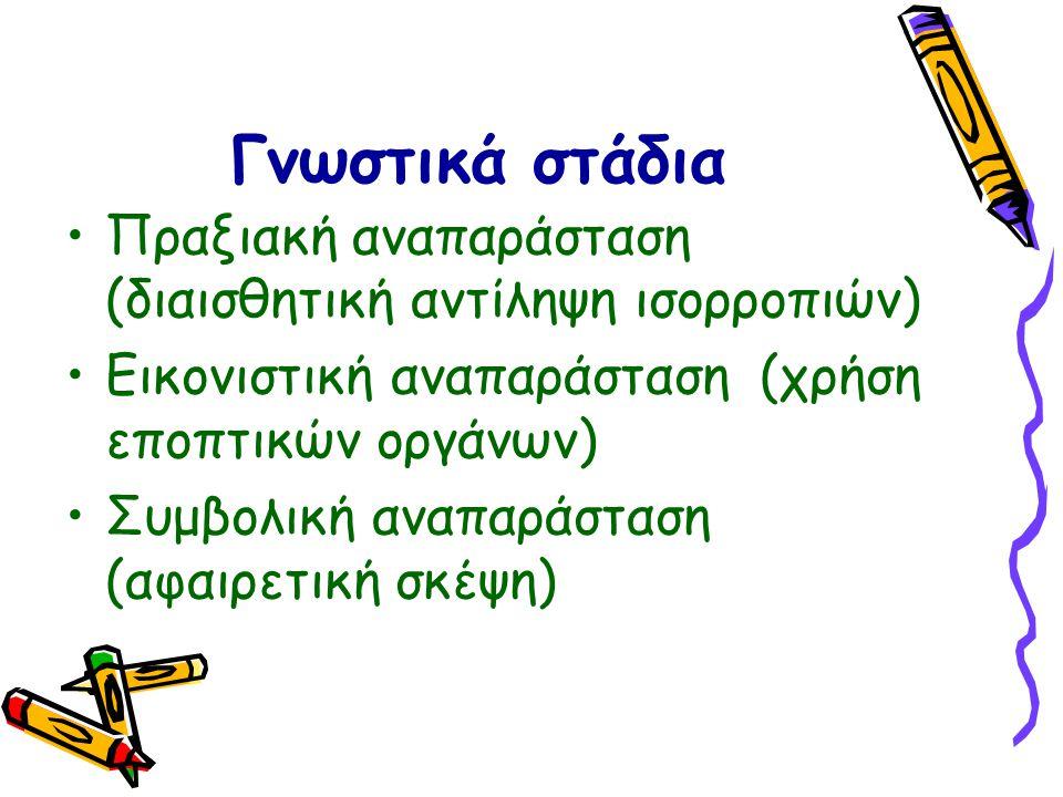 Γνωστικά στάδια Πραξιακή αναπαράσταση (διαισθητική αντίληψη ισορροπιών) Εικονιστική αναπαράσταση (χρήση εποπτικών οργάνων) Συμβολική αναπαράσταση (αφα