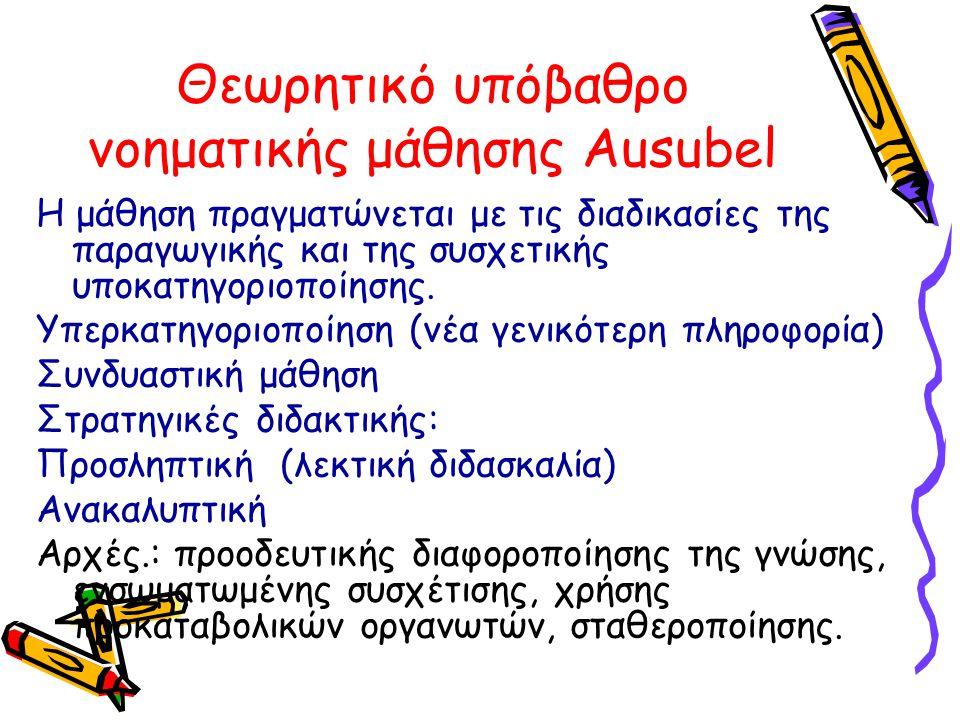 Θεωρητικό υπόβαθρο νοηματικής μάθησης Ausubel H μάθηση πραγματώνεται με τις διαδικασίες της παραγωγικής και της συσχετικής υποκατηγοριοποίησης. Υπερκα