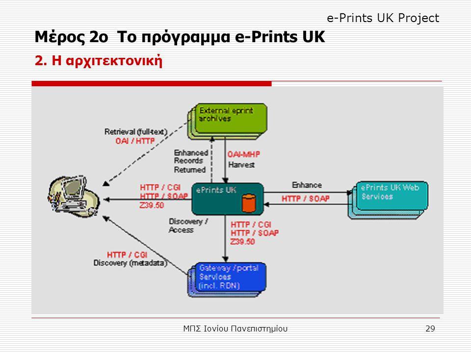 ΜΠΣ Ιονίου Πανεπιστημίου29 e-Prints UK Project Μέρος 2ο Το πρόγραμμα e-Prints UK 2. Η αρχιτεκτονική