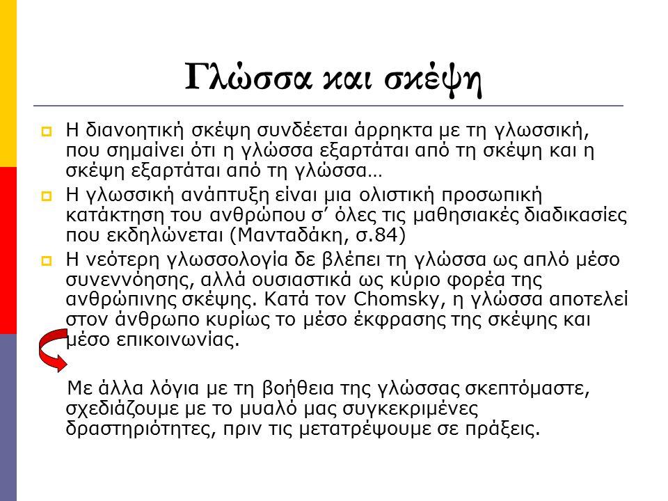  Οι στόχοι της προφορικής επικοινωνίας Ακρόαση και προφορικός λόγος (από το κυπριακό Α.Π.):  Κατανοεί και εκτελεί σύνθετες οδηγίες αλλά και δίνει σύνθετες οδηγίες.