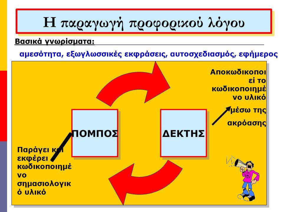 Εισηγήσεις  Να παρέχονται σε κάθε μάθημα ευκαιρίες για ανάπτυξη όχι μόνο του γραπτού αλλά και του προφορικού λόγου.