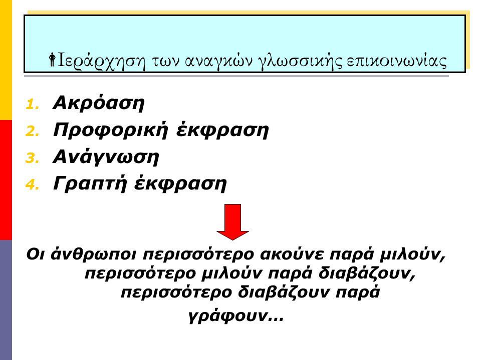  Προφορικός λόγος και Ενεργητική Ακρόαση Η διδασκαλία του προφορικού λόγου πρέπει να στοχεύει: Ενεργητική Ακρόαση  Στην Ενεργητική Ακρόαση  Στην επιλογή επικοινωνιακών συνθηκών/παραμυθιού/ τραγουδιών/παιχνιδιών που να ενδιαφέρουν τα παιδιά  Στη χρήση σύγχρονων μέσων/υλικών ( π.χ.