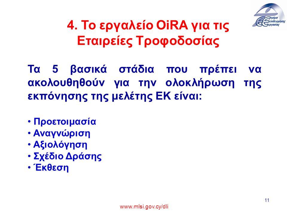 11 Τα 5 βασικά στάδια που πρέπει να ακολουθηθούν για την ολοκλήρωση της εκπόνησης της μελέτης ΕΚ είναι: Προετοιμασία Αναγνώριση Αξιολόγηση Σχέδιο Δράσης Έκθεση www.mlsi.gov.cy/dli 4.