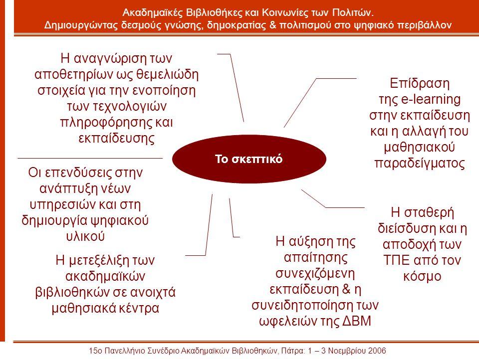 15ο Πανελλήνιο Συνέδριο Ακαδημαϊκών Βιβλιοθηκών, Πάτρα: 1 – 3 Νοεμβρίου 2006 Το σκεπτικό Επίδραση της e-learning στην εκπαίδευση και η αλλαγή του μαθησιακού παραδείγματος Η αύξηση της απαίτησης συνεχιζόμενη εκπαίδευση & η συνειδητοποίηση των ωφελειών της ΔΒΜ Η σταθερή διείσδυση και η αποδοχή των ΤΠΕ από τον κόσμο Η μετεξέλιξη των ακαδημαϊκών βιβλιοθηκών σε ανοιχτά μαθησιακά κέντρα Οι επενδύσεις στην ανάπτυξη νέων υπηρεσιών και στη δημιουργία ψηφιακού υλικού Η αναγνώριση των αποθετηρίων ως θεμελιώδη στοιχεία για την ενοποίηση των τεχνολογιών πληροφόρησης και εκπαίδευσης