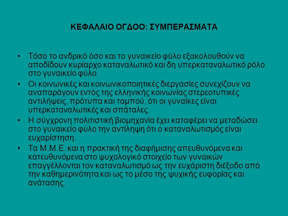ΚΕΦΑΛΑΙΟ ΟΓΔΟΟ: ΣΥΜΠΕΡΑΣΜΑΤΑ Τόσο το ανδρικό όσο και το γυναικείο φύλο εξακολουθούν να αποδίδουν κυρίαρχο καταναλωτικό και δη υπερκαταναλωτικό ρόλο στ