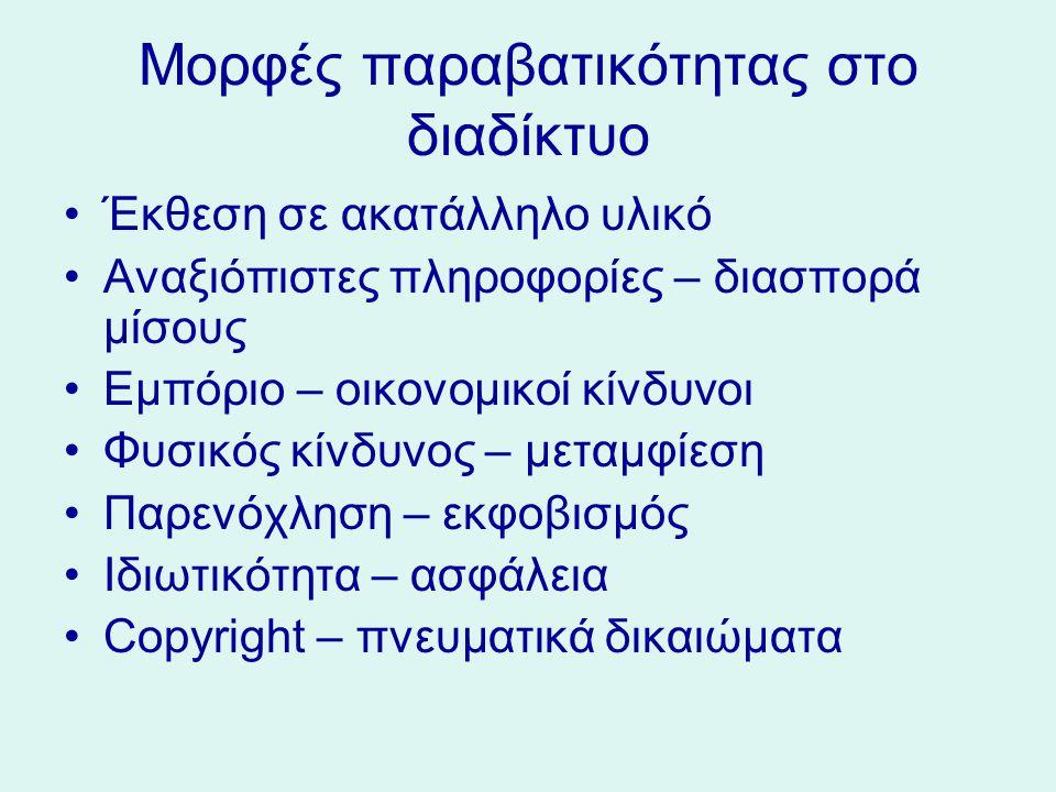 Cyberpatrol Content Control