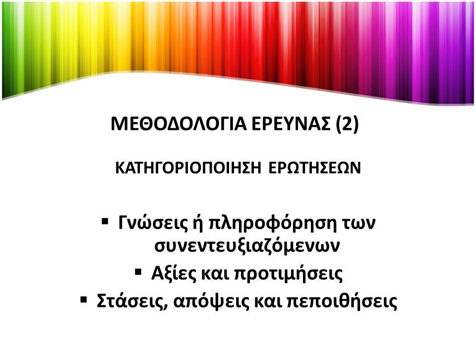 ΜΕΘΟΔΟΛΟΓΙΑ ΕΡΕΥΝΑΣ (2) ΚΑΤΗΓΟΡΙΟΠΟΙΗΣΗ ΕΡΩΤΗΣΕΩΝ  Γνώσεις ή πληροφόρηση των συνεντευξιαζόμενων  Αξίες και προτιμήσεις  Στάσεις, απόψεις και πεποιθήσεις