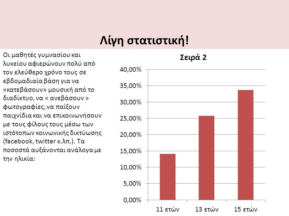 Λίγη στατιστική! Οι μαθητές γυμνασίου και λυκείου αφιερώνουν πολύ από τον ελεύθερο χρόνο τους σε εβδομαδιαία βάση για να «κατεβάσουν» μουσική από το δ